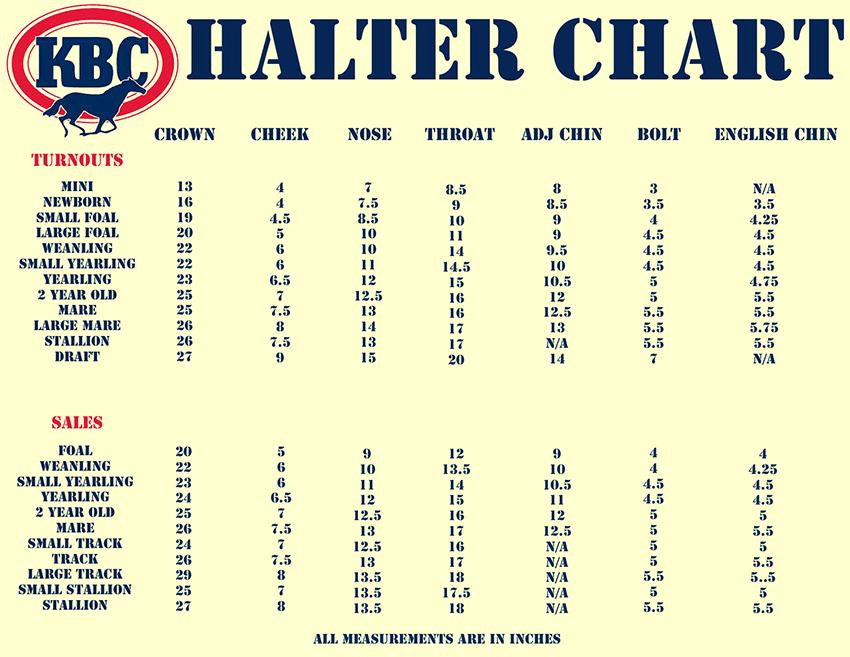 Halter Fit Chart